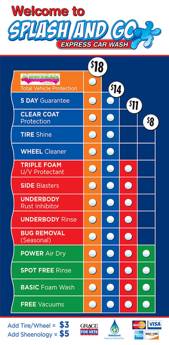 car wash services pricing model